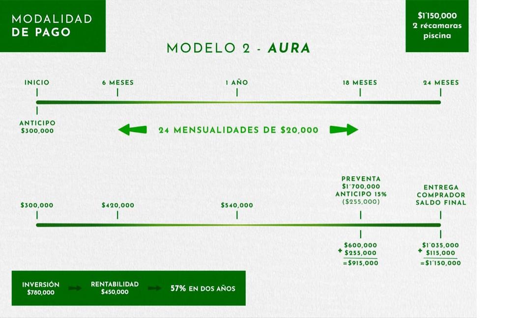 Modalidad de pago modelo Aura.png
