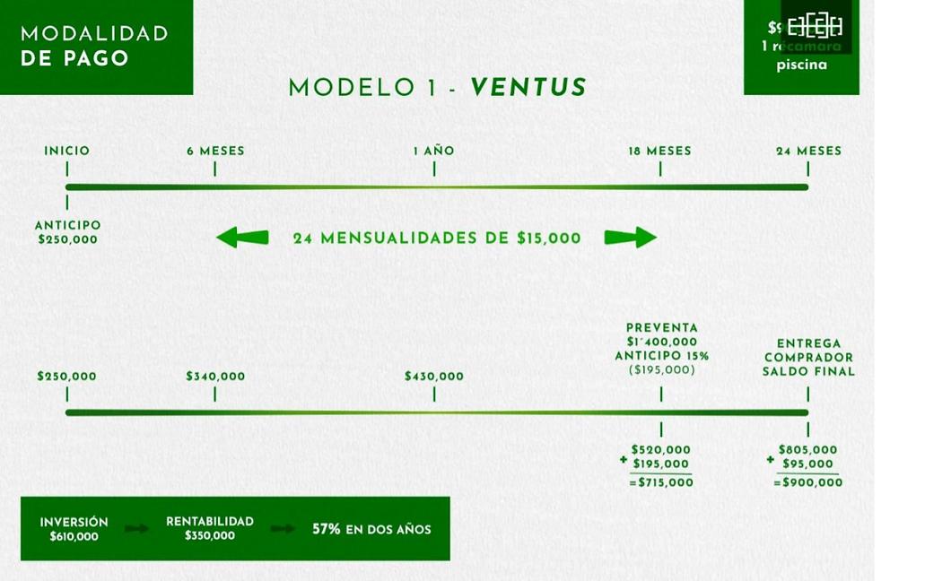 Modalidad de pago modelo Ventus.png