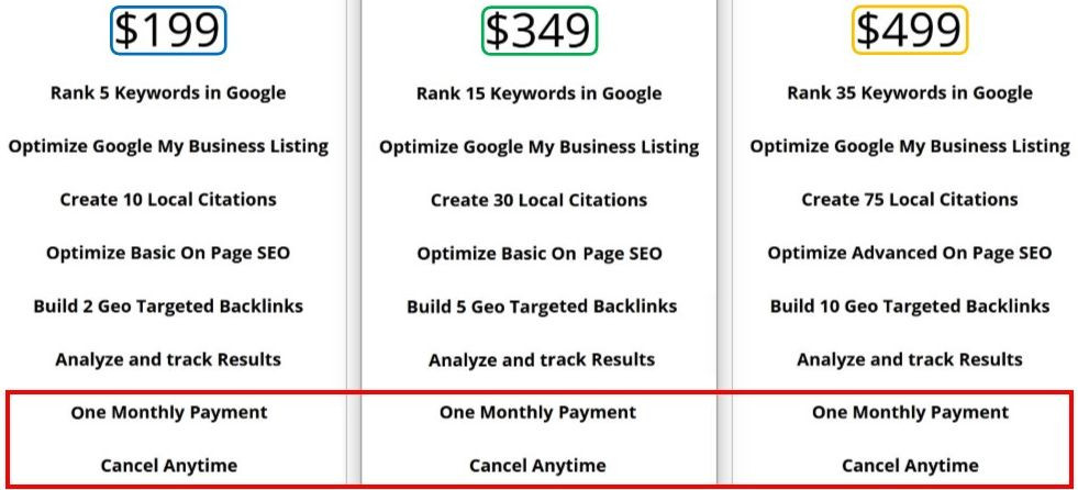 This Type Of SEO Company Uses Misleading Pricing Tactics To Entice You Into Signing Up With Them