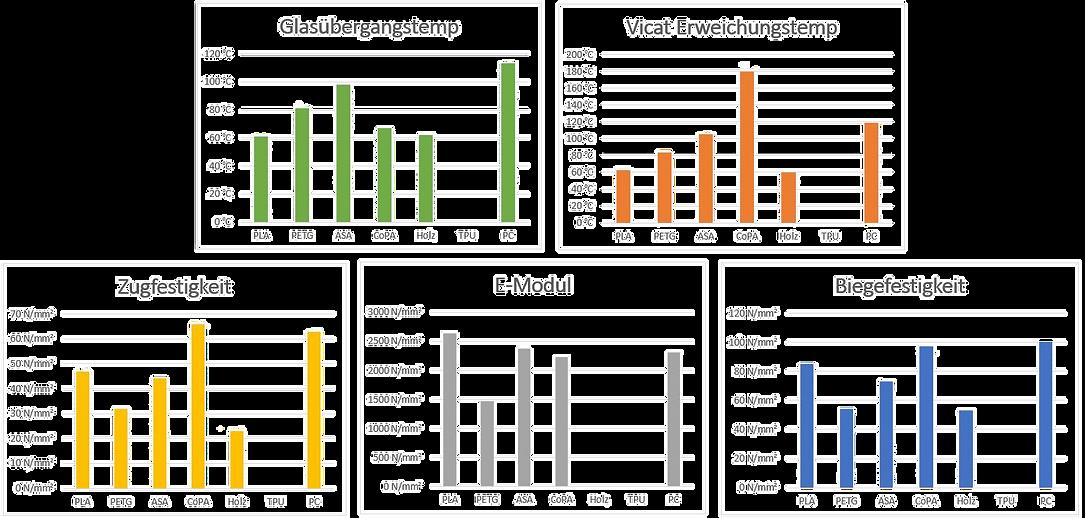 3dteile-materialdaten.png