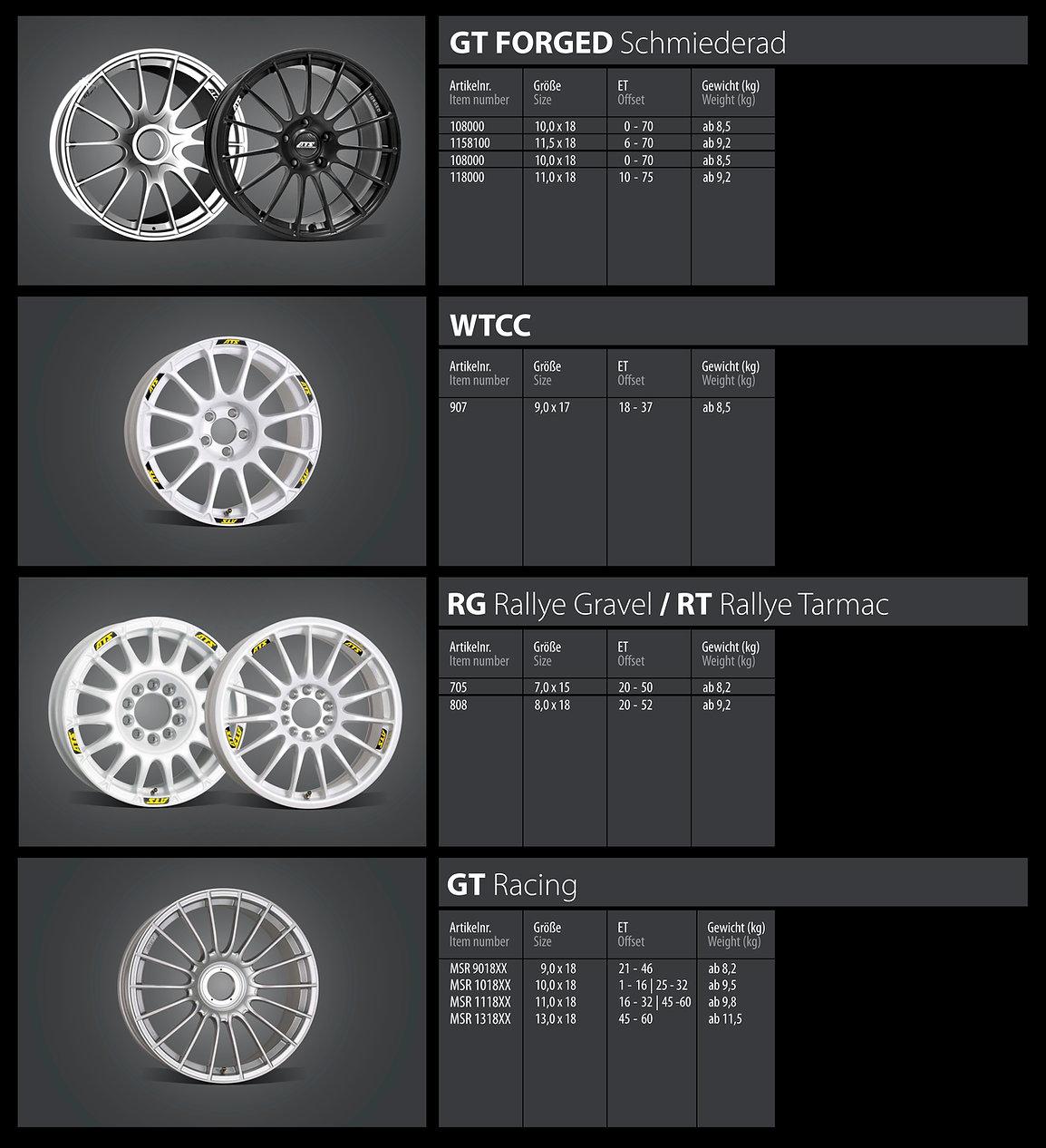 ATS_Motorsport APMOTORSPORT GUIDE 2.jpg