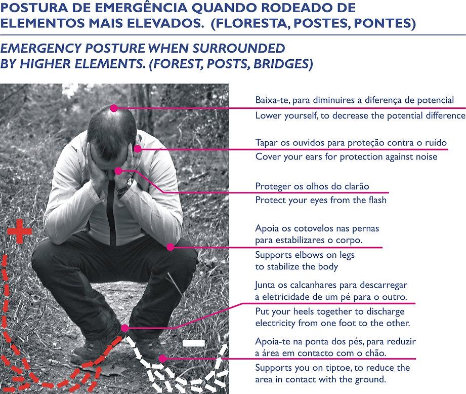 posição_segurança_cocuras.JPG