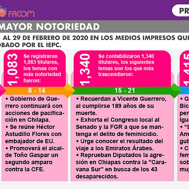 Línea_febrero_2020_Mesa_de_trabajo_2.p