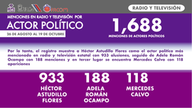 thumbnail_info_sep-oct_Actor_político_ra