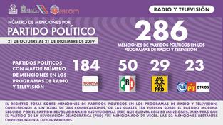 Partido_polí_radio_y_tv.png