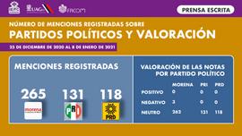 Mención partido político prensa.png