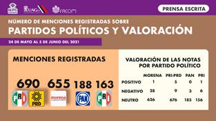 Partidos políticos y su valoración prens