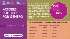 5 ACT POL POR GEN RADIO Y TV.png
