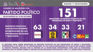 info_Partido_polí_radio_y_tv.png