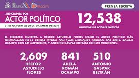 Prensa Actor Politicos Menciones.png