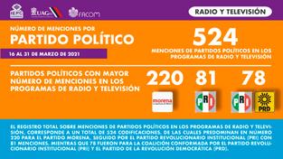 Partido político radio y tv.png
