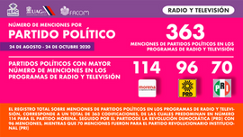 7 PAR POL RAD Y TV.png