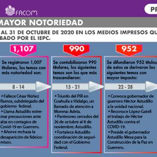 LINEA DE TIEMPO OCTUBRE.png