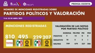 Partidos políticos prensa.png
