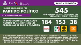 Menciones partidos politicos radio y tv.