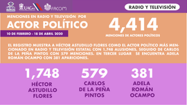 6 MEN ACT POR RADIO Y TV.png