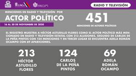 Mención actor político radio y TV.png