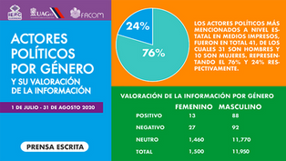 1_act_pol_por_género_prensa-8.png