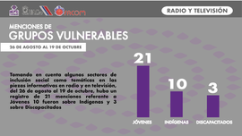 thumbnail_info sep-oct_Grupos vulnerable