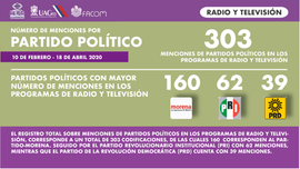 7 NUM MEN PAR POL RADIO Y TV.png