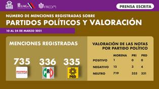 Partido político prensa.png