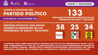 Mención partido político radio y TV.png