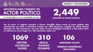Actor_político_radio_y_tv.png