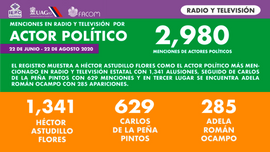 6 act pol radio y tv.png