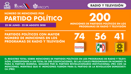 7 par pol radio y tv.png