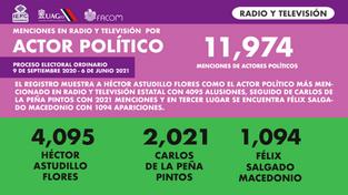 Menciones actor político radio y tv.png