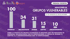 Prensa Grupos Vul.png