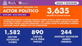 Infos mayo-junio 2020_6 act pol Ry TV.pn