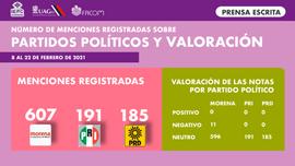 Menciones partidos políticos prensa.png