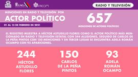 Menciones actores políticos radio y tv.p