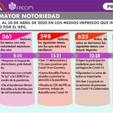 LINEA ABRIL 2020