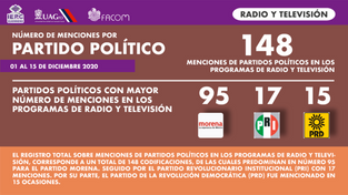 7 PART POL RADIO Y TV.png