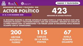 6 ACT POL RADIO Y TV.png