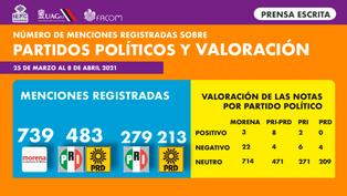 Partido político y su valoración prensa.