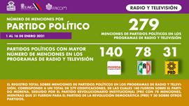 Menciones partido político radio y tv.pn