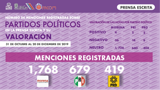 Prensa Partidos Pol y val.png