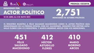Actores políticos prensa.png