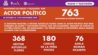 Mencioón actor político Radio y TV.png