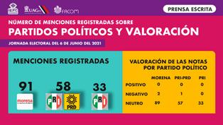Partidos poíticos y su valoración prensa.png