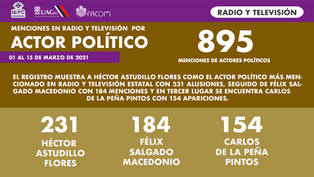 Actor político radio y tv.png
