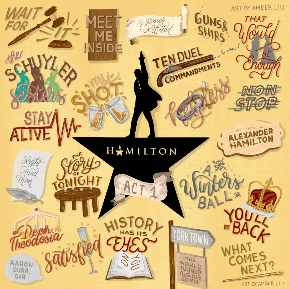 Hamilton Act One Song Collage