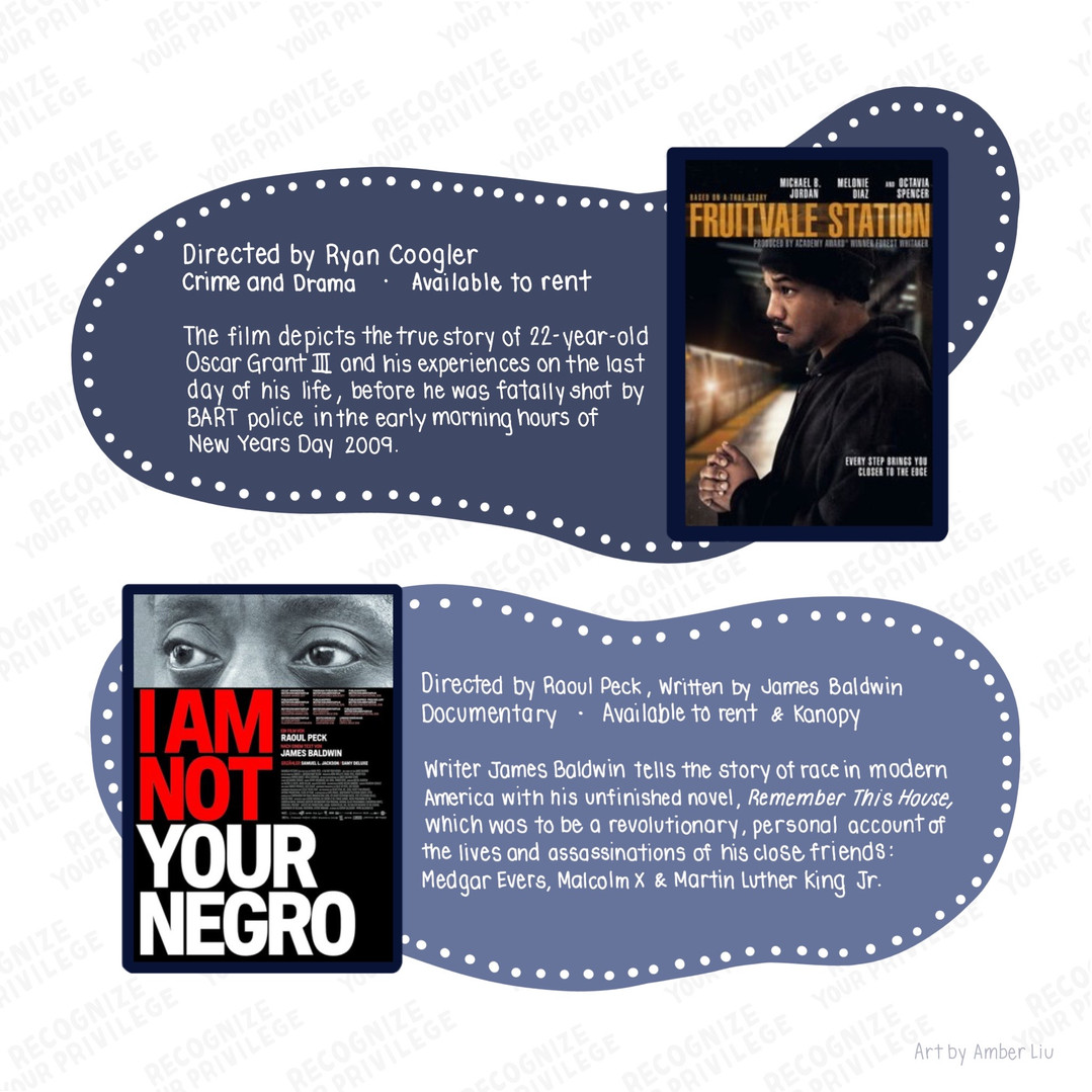 Educate Yourself: Films Slide 5