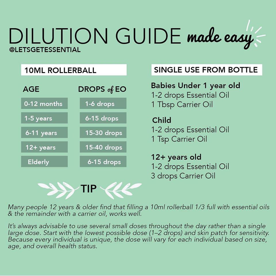 dilution guide for essential oils