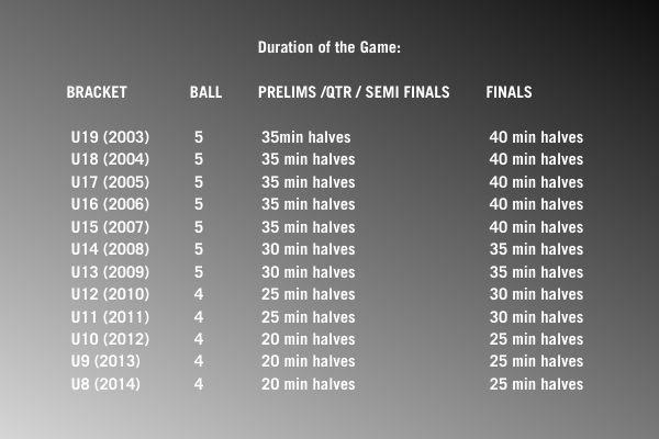 San Marcos United - Entry Fees (1).jpg