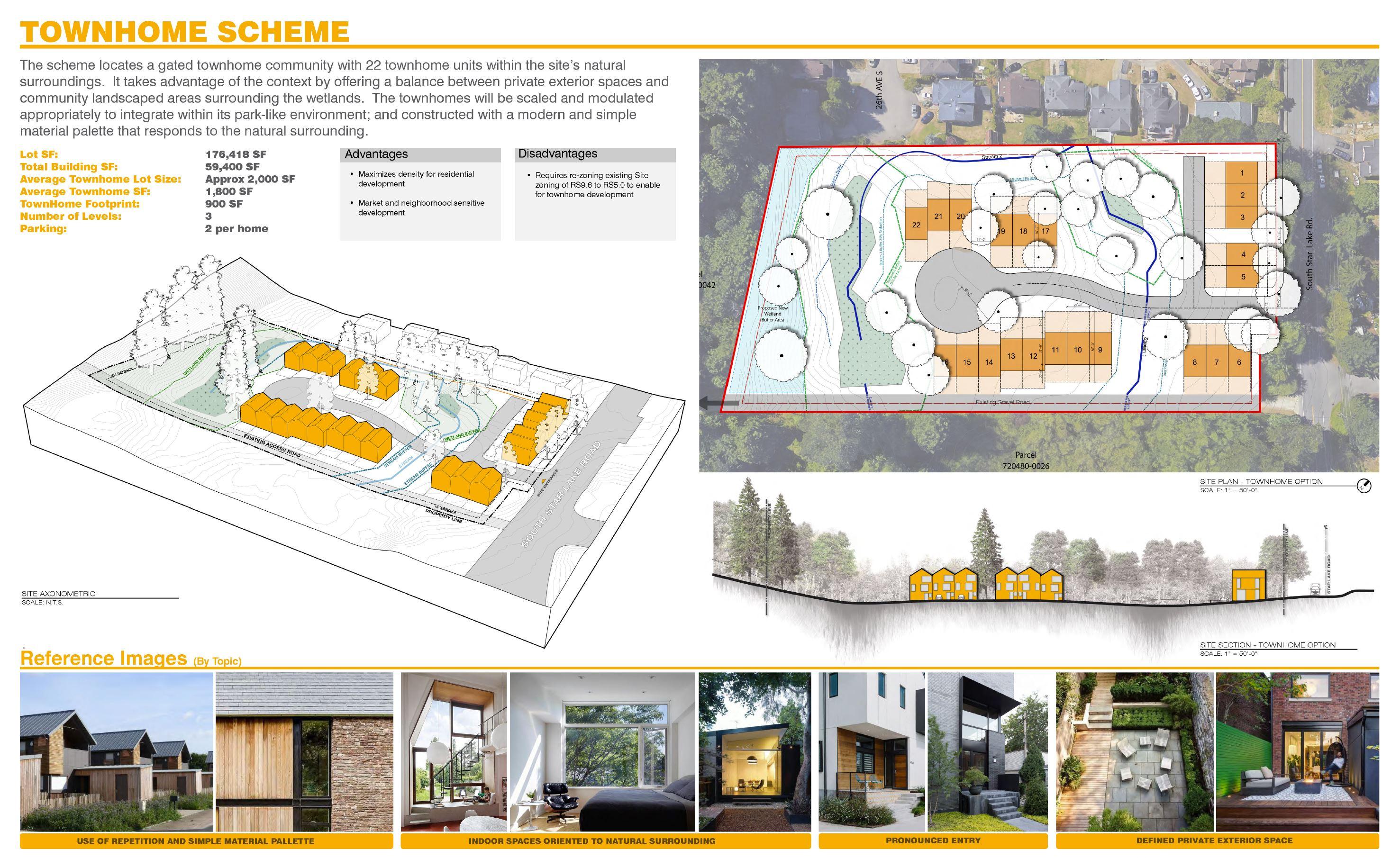 Townhome Scheme