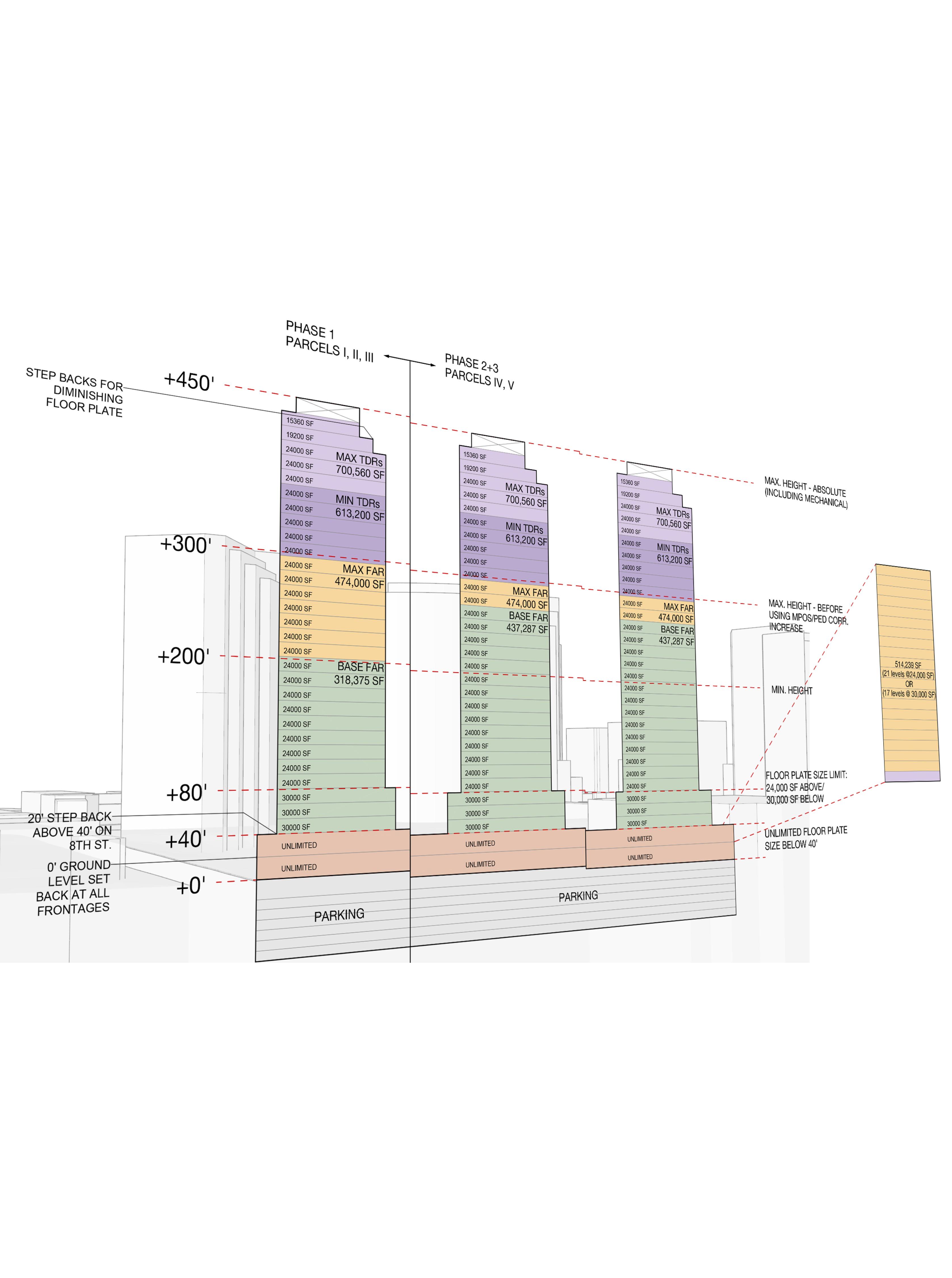 FAR_diagrams-2